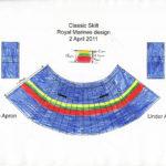 Royal Marines Kilt Design